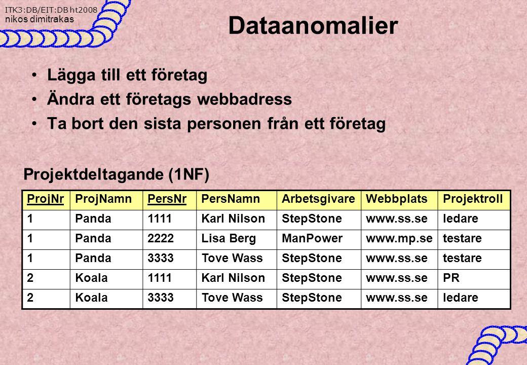 Dataanomalier Lägga till ett företag Ändra ett företags webbadress