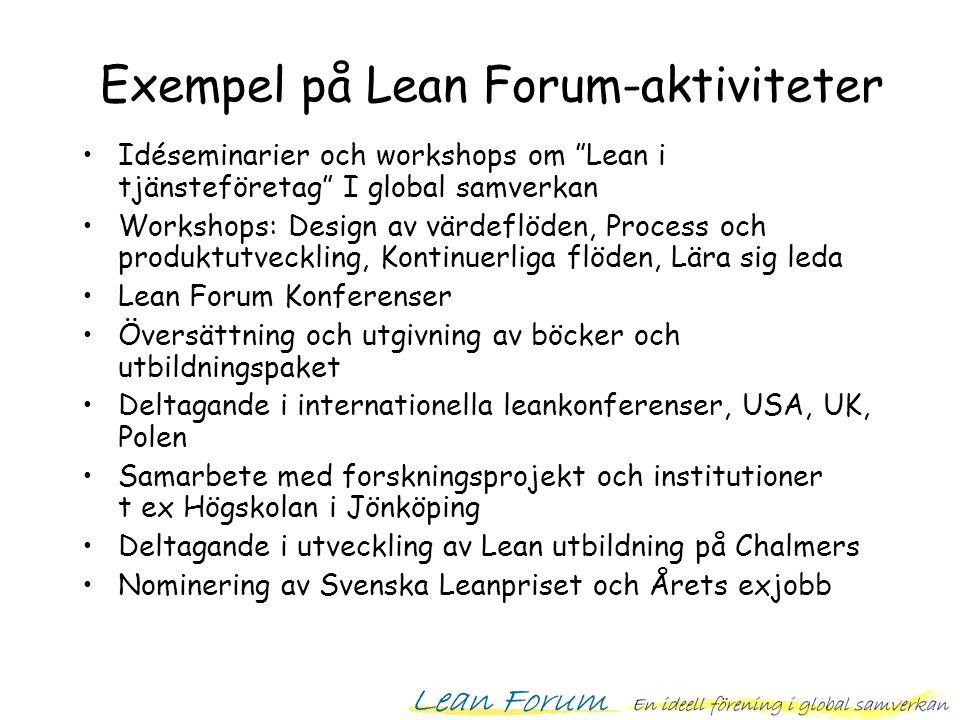 Exempel på Lean Forum-aktiviteter