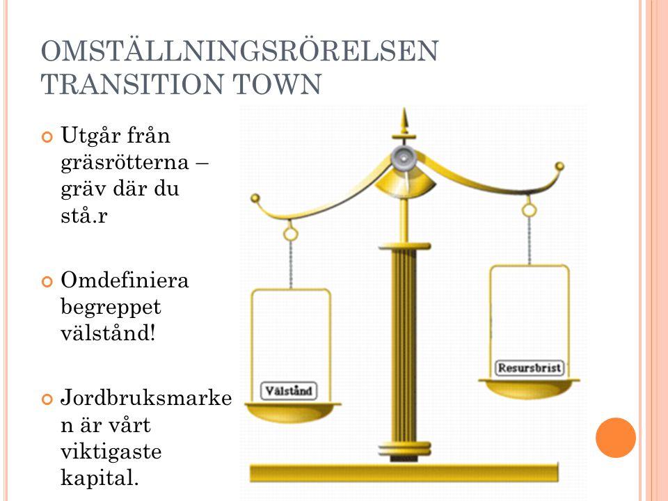 OMSTÄLLNINGSRÖRELSEN TRANSITION TOWN