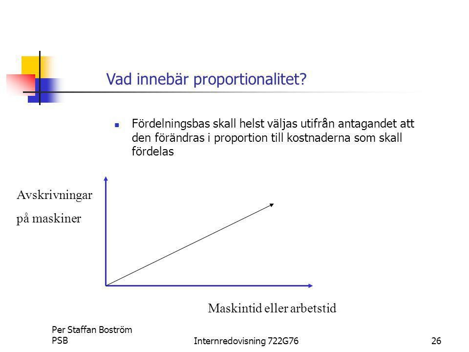 Vad innebär proportionalitet