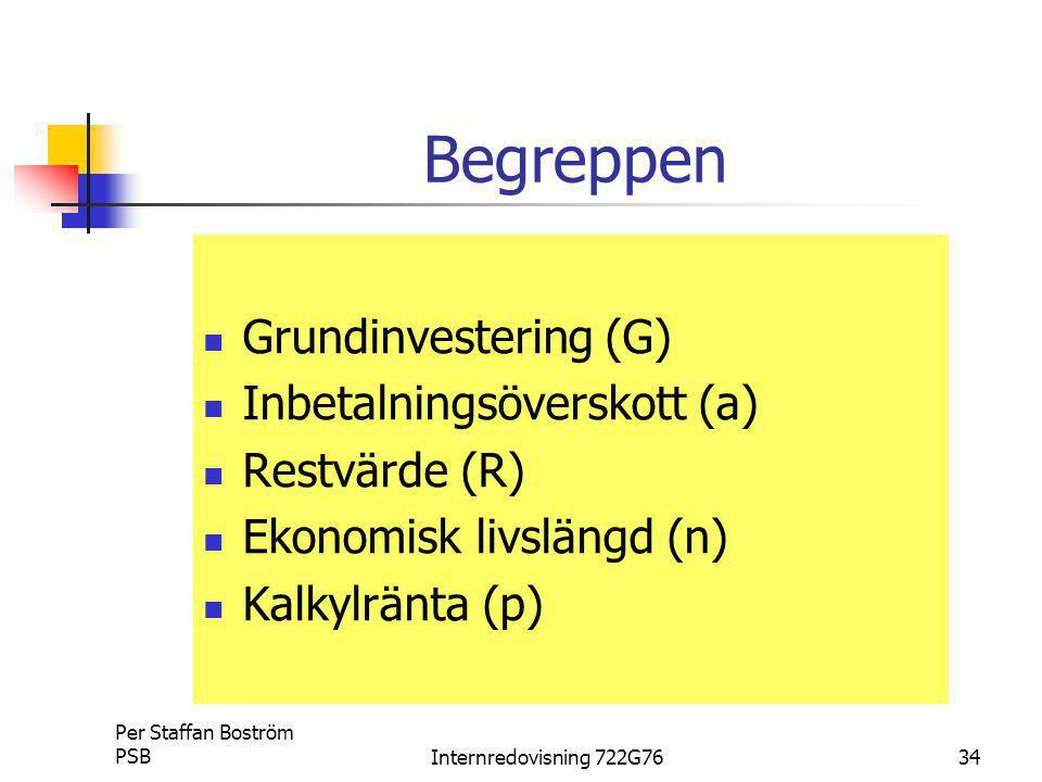 Begreppen Grundinvestering (G) Inbetalningsöverskott (a) Restvärde (R)