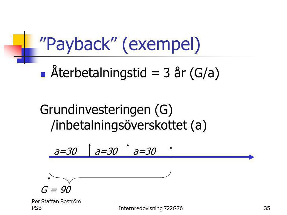 Payback (exempel) Återbetalningstid = 3 år (G/a)