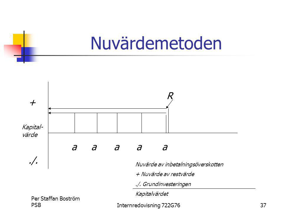 Nuvärdemetoden R + a a a a a ./. Kapital-värde