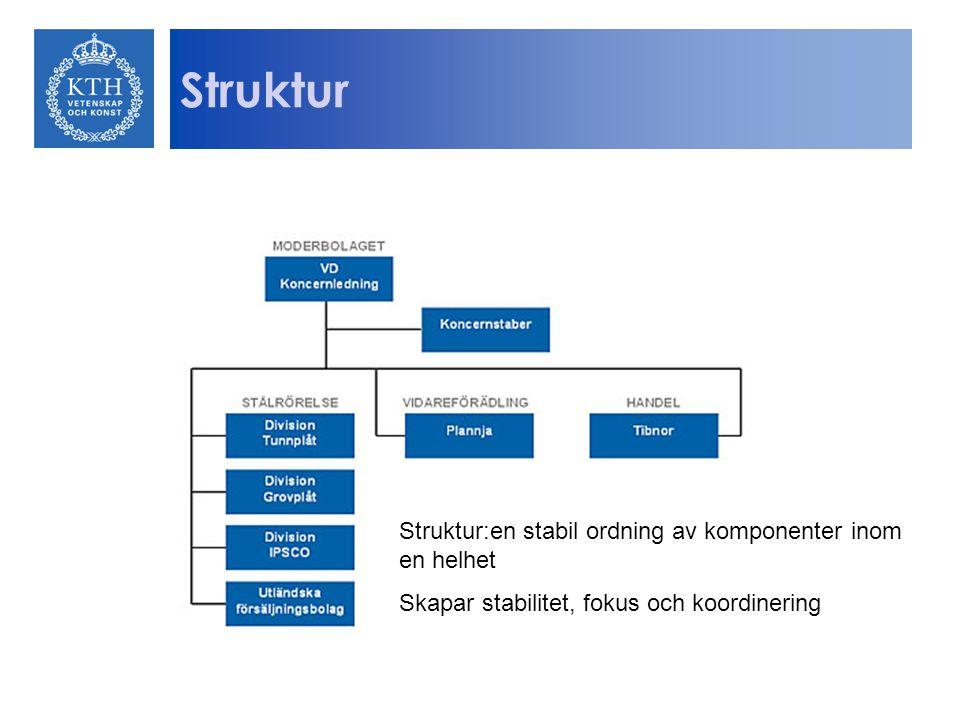 Struktur Struktur:en stabil ordning av komponenter inom en helhet