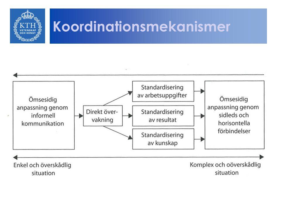 Koordinationsmekanismer