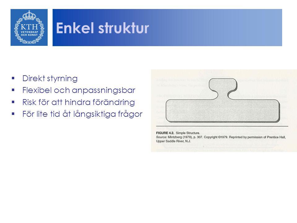Enkel struktur Direkt styrning Flexibel och anpassningsbar