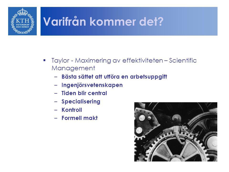 Varifrån kommer det Taylor - Maximering av effektiviteten – Scientific Management. Bästa sättet att utföra en arbetsuppgift.