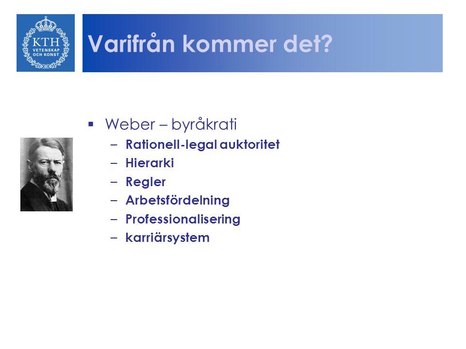 Varifrån kommer det Weber – byråkrati Rationell-legal auktoritet
