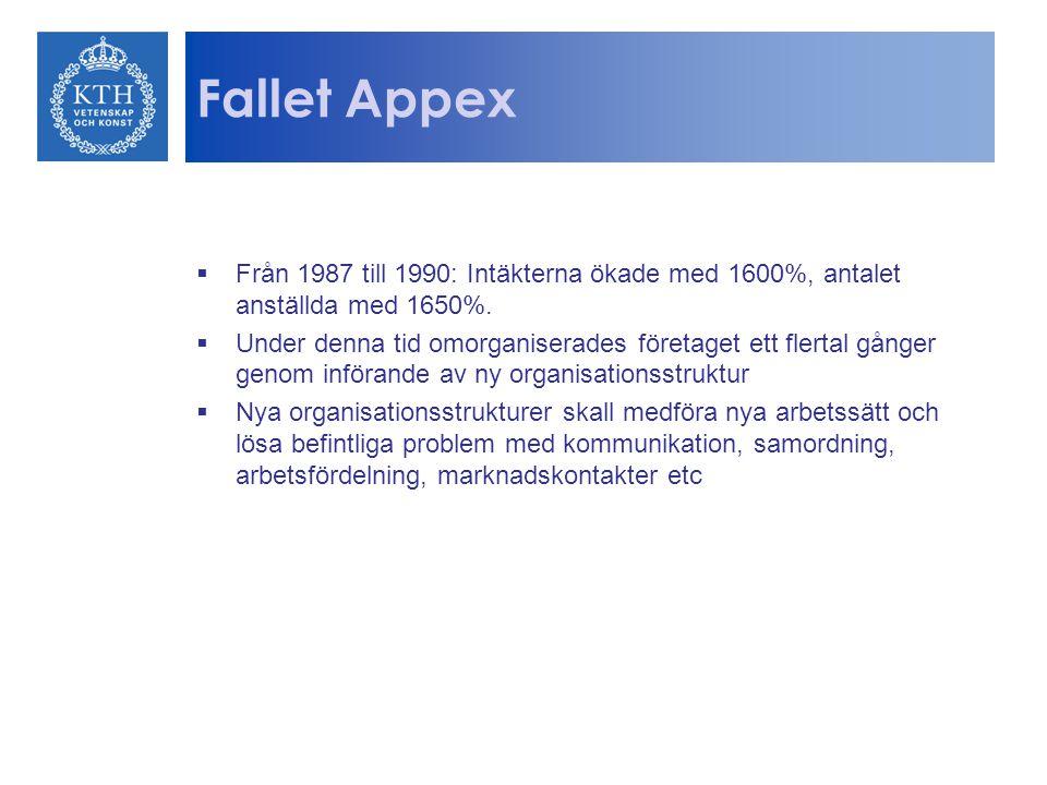 Fallet Appex Från 1987 till 1990: Intäkterna ökade med 1600%, antalet anställda med 1650%.