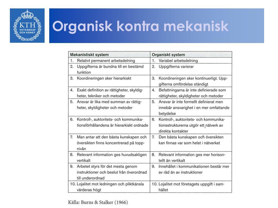 Organisk kontra mekanisk