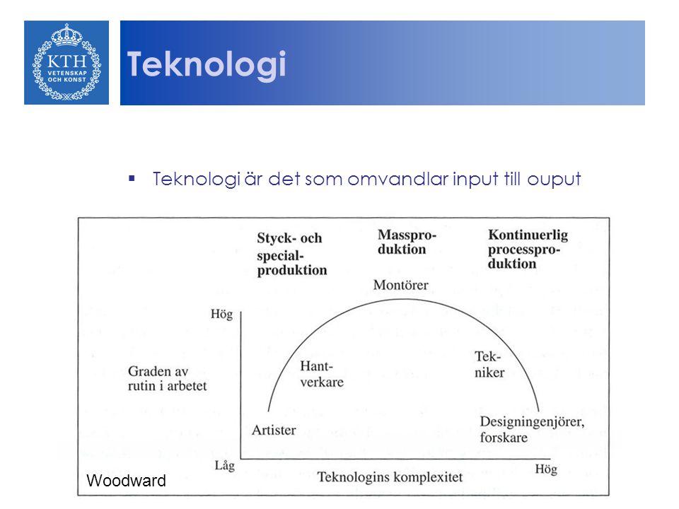 Teknologi Teknologi är det som omvandlar input till ouput Woodward