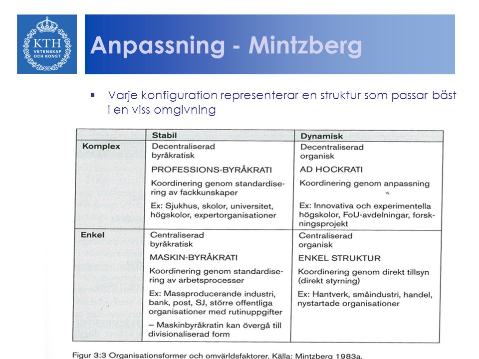 Anpassning - Mintzberg