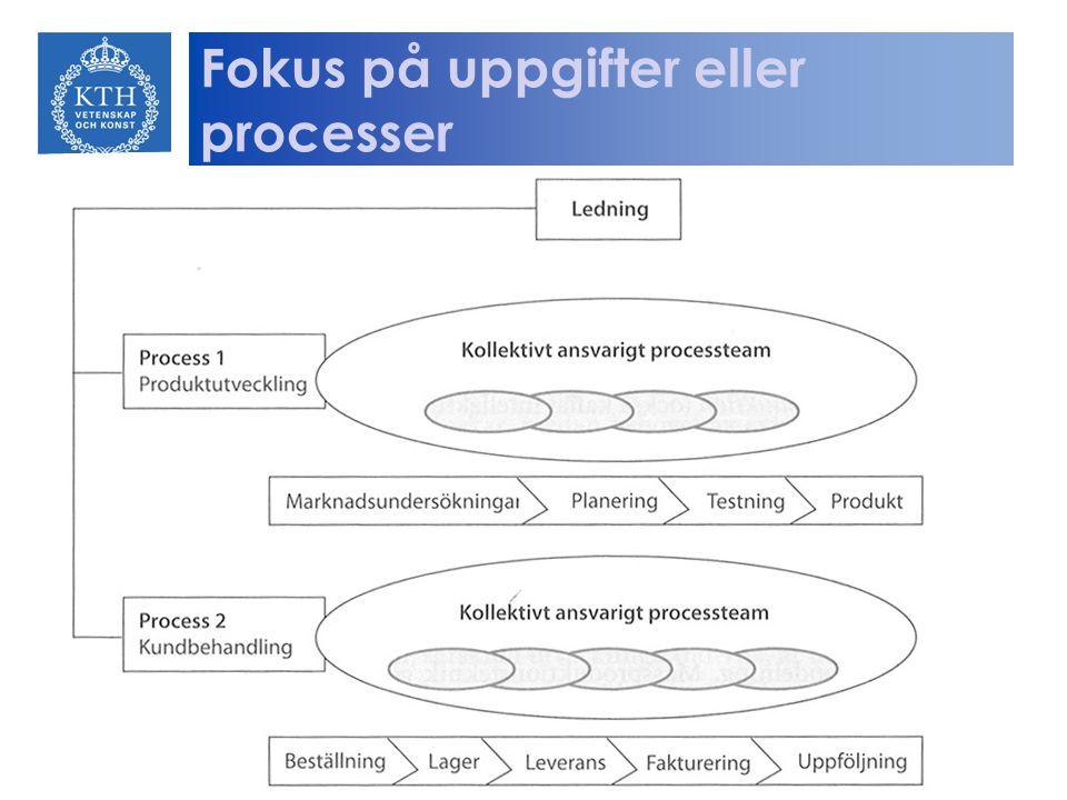 Fokus på uppgifter eller processer