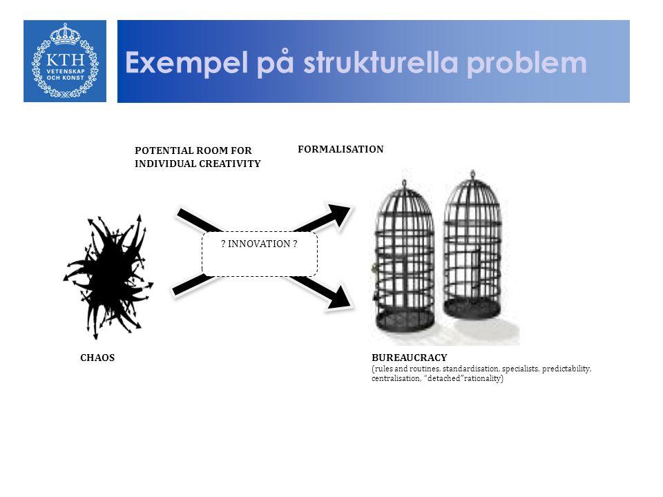 Exempel på strukturella problem