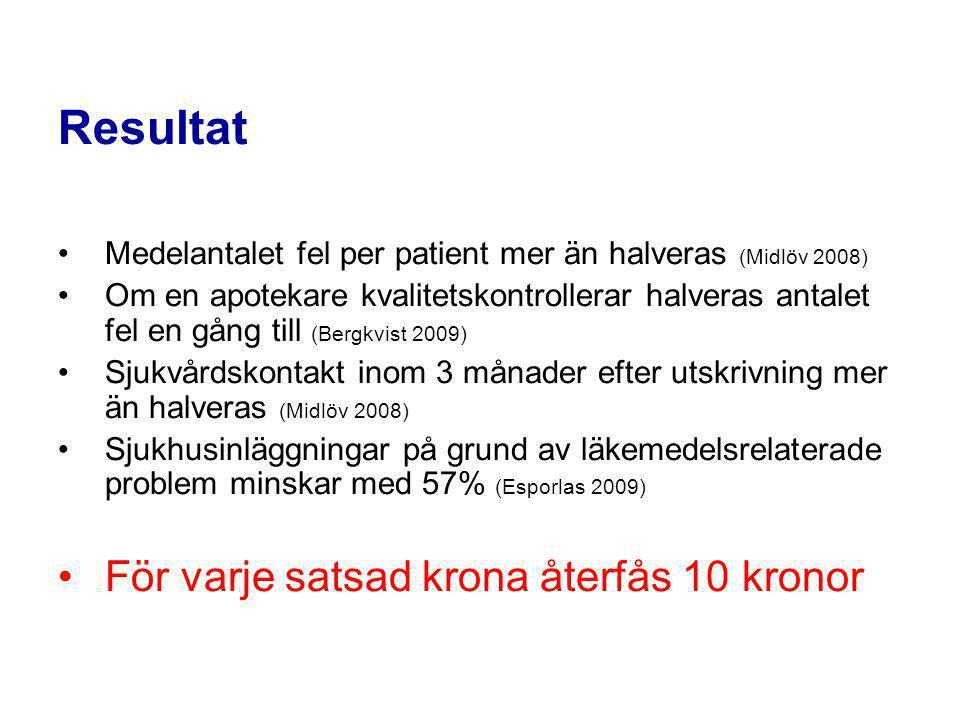 Resultat För varje satsad krona återfås 10 kronor