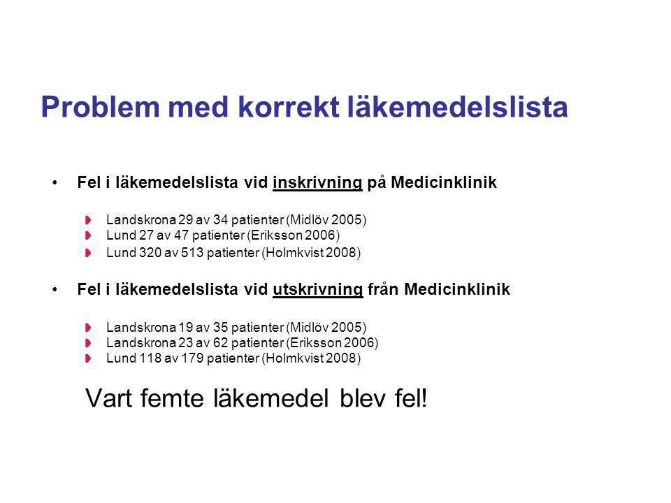 Problem med korrekt läkemedelslista