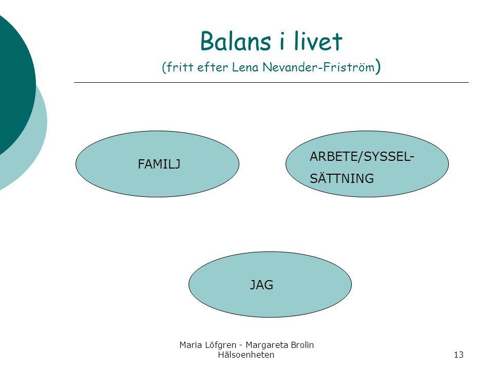 Balans i livet (fritt efter Lena Nevander-Friström)