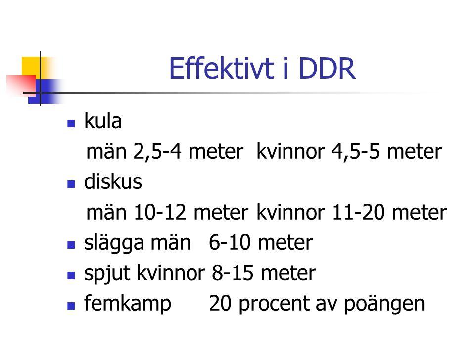 Effektivt i DDR kula män 2,5-4 meter kvinnor 4,5-5 meter diskus