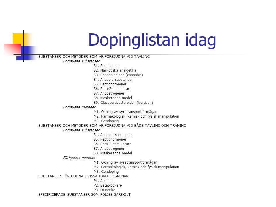 Dopinglistan idag SUBSTANSER OCH METODER SOM ÄR FÖRBJUDNA VID TÄVLING