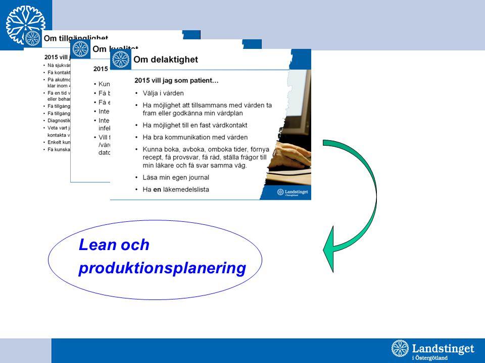 Lean och produktionsplanering
