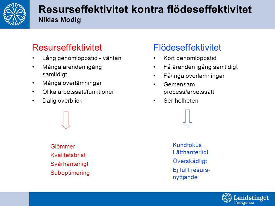 Resurseffektivitet kontra flödeseffektivitet Niklas Modig