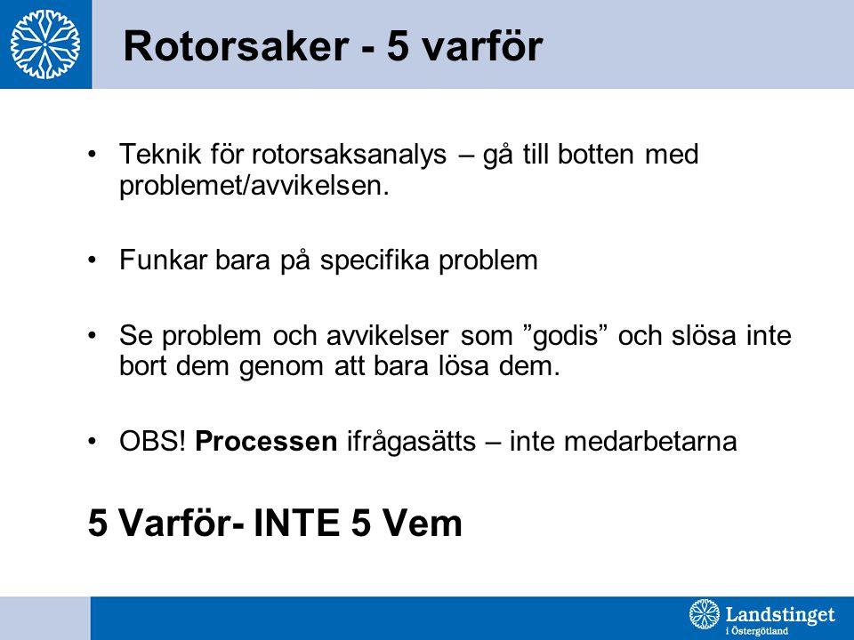 Rotorsaker - 5 varför 5 Varför- INTE 5 Vem