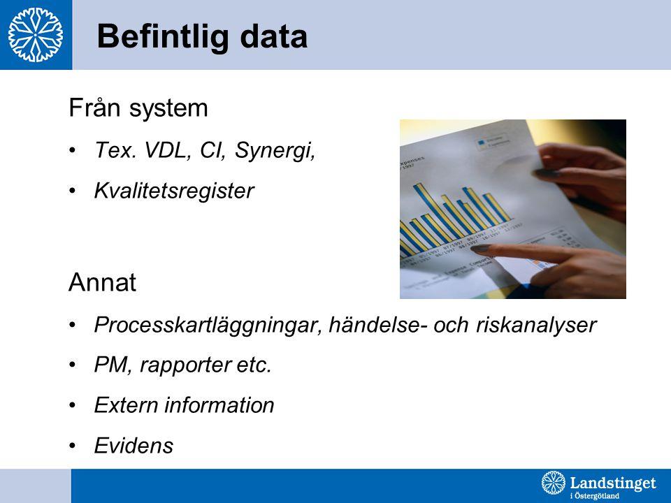 Befintlig data Från system Annat Tex. VDL, CI, Synergi,