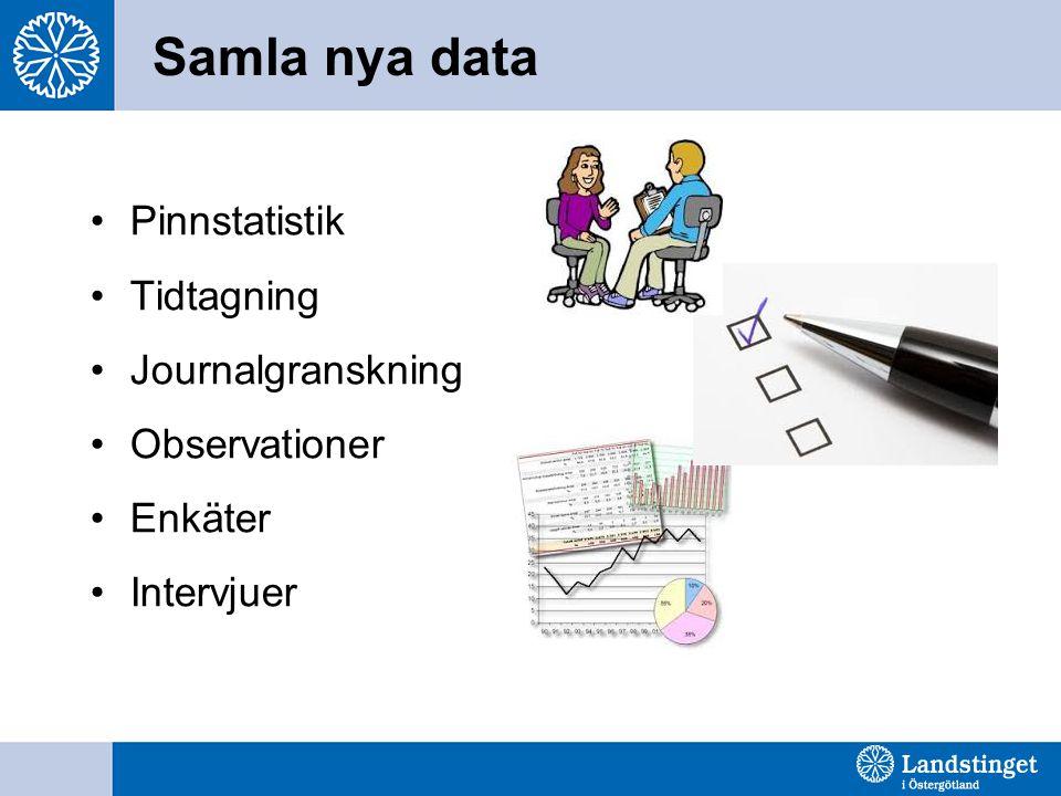 Samla nya data Pinnstatistik Tidtagning Journalgranskning