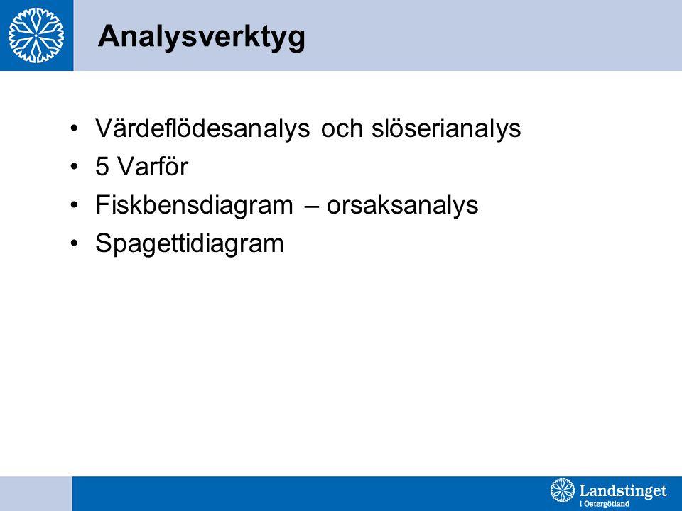 Analysverktyg Värdeflödesanalys och slöserianalys 5 Varför