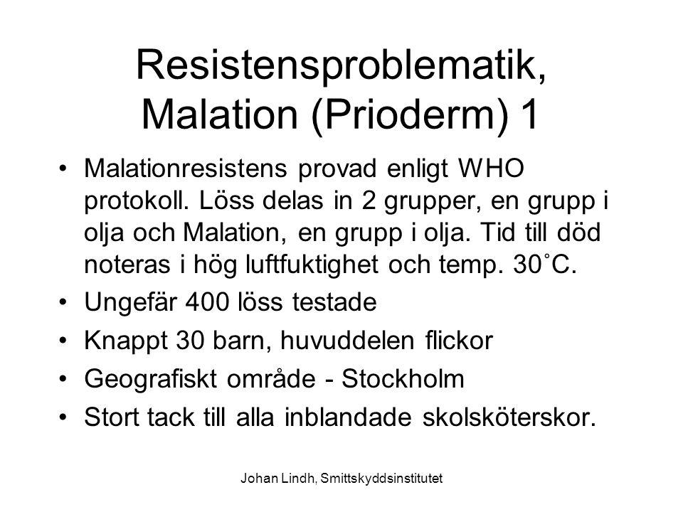 Resistensproblematik, Malation (Prioderm) 1
