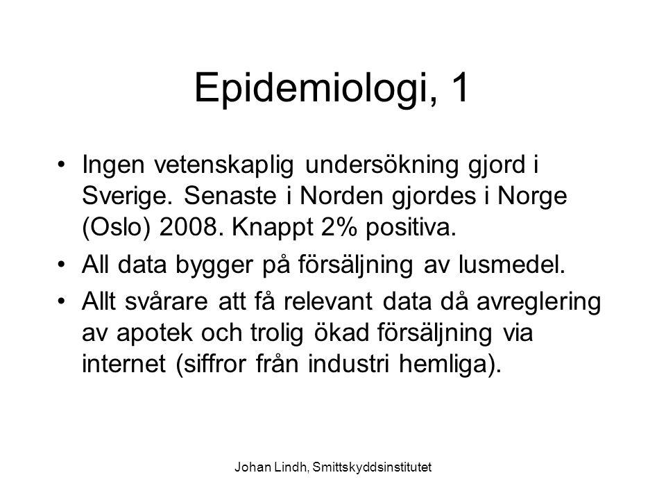 Johan Lindh, Smittskyddsinstitutet