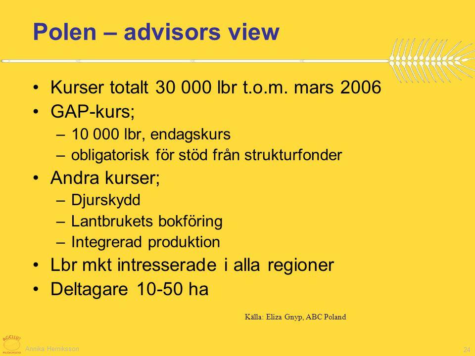 Polen – advisors view Kurser totalt 30 000 lbr t.o.m. mars 2006