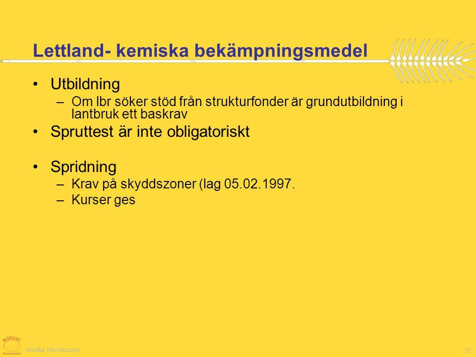 Lettland- kemiska bekämpningsmedel