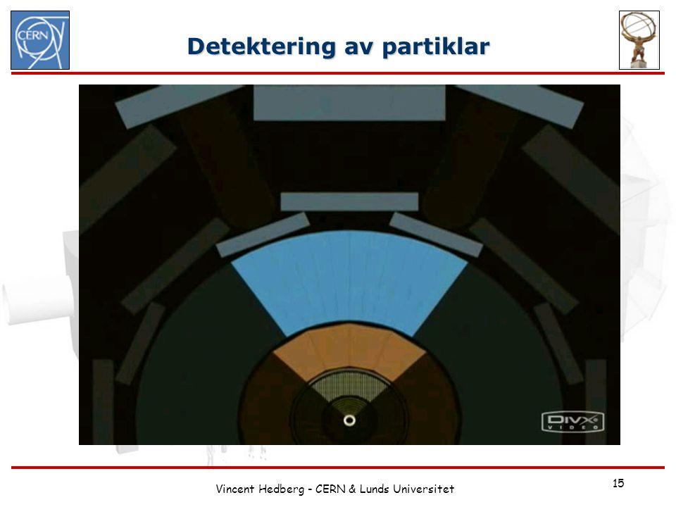 Detektering av partiklar