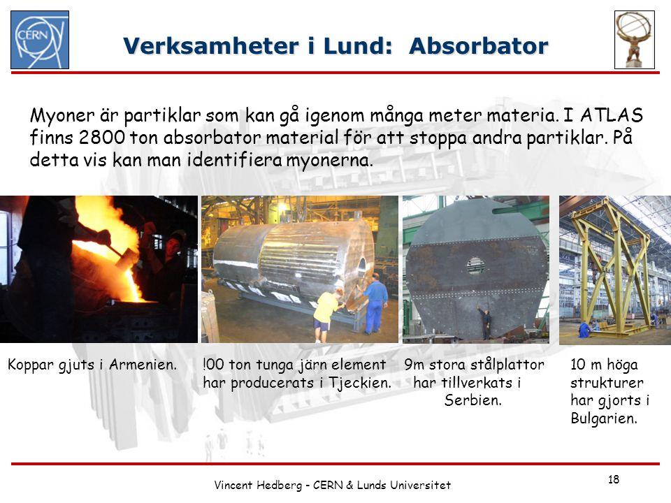 Verksamheter i Lund: Absorbator