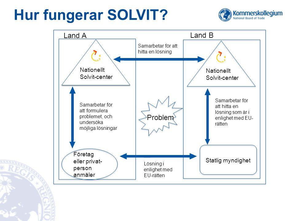 Hur fungerar SOLVIT Land A Land B Problem Nationellt Nationellt