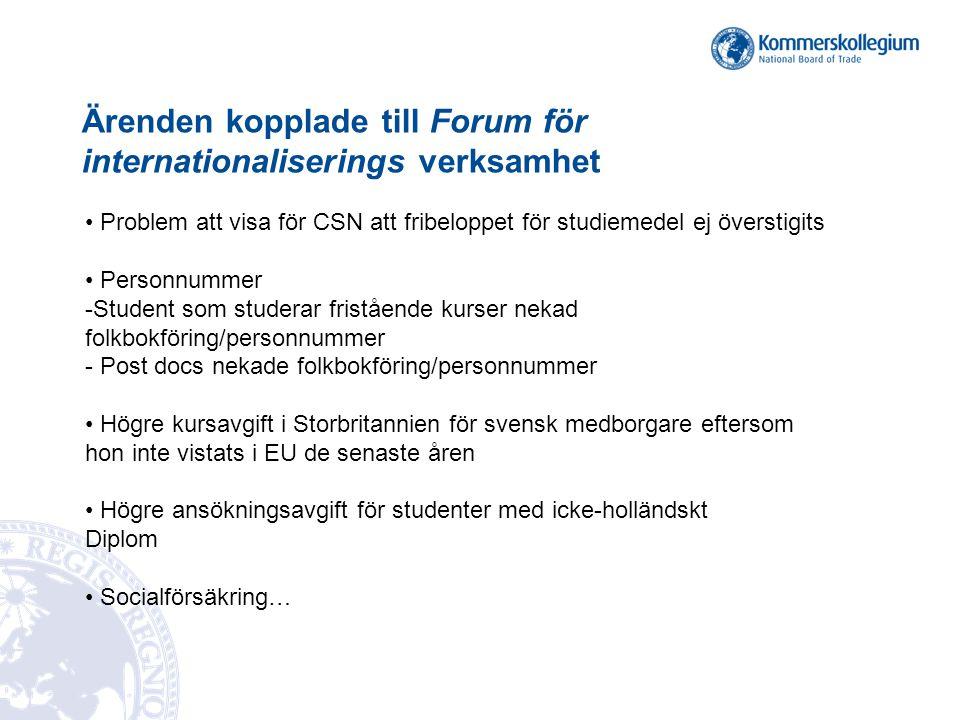 Ärenden kopplade till Forum för internationaliserings verksamhet