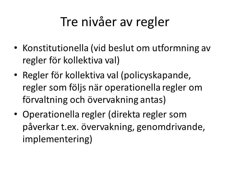 Tre nivåer av regler Konstitutionella (vid beslut om utformning av regler för kollektiva val)