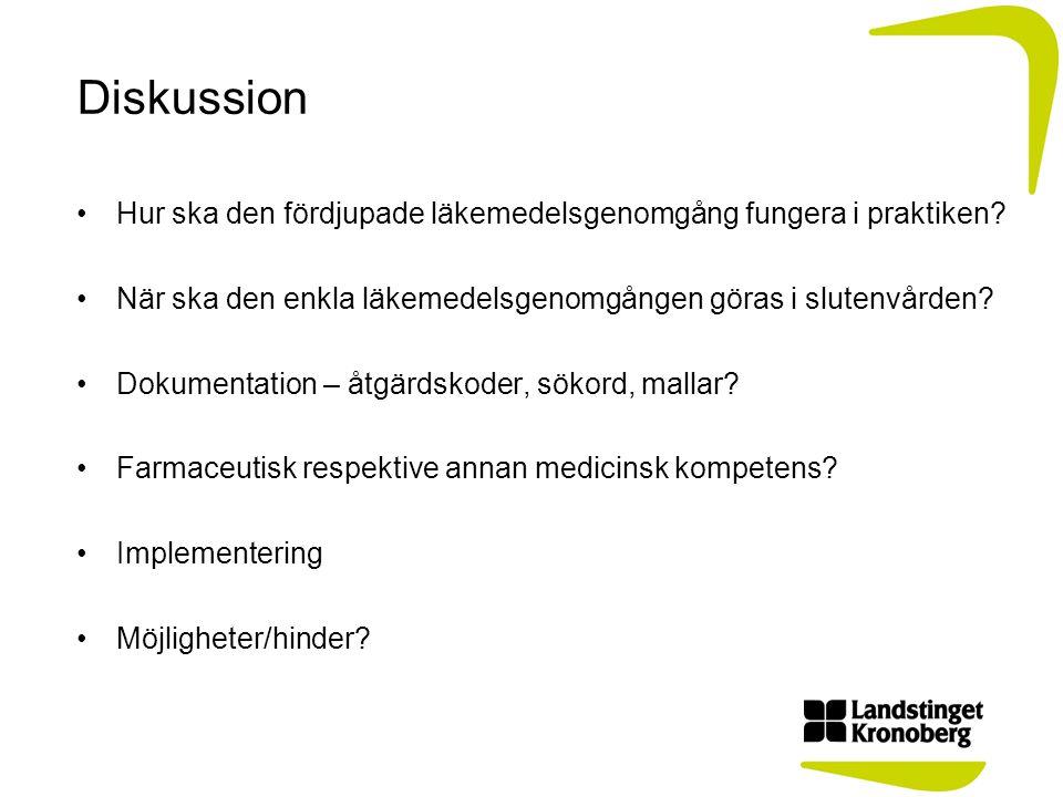 Diskussion Hur ska den fördjupade läkemedelsgenomgång fungera i praktiken När ska den enkla läkemedelsgenomgången göras i slutenvården