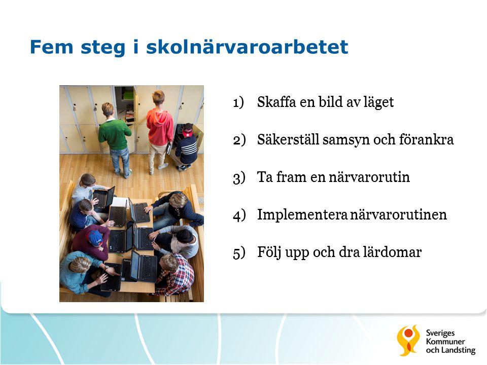 Fem steg i skolnärvaroarbetet