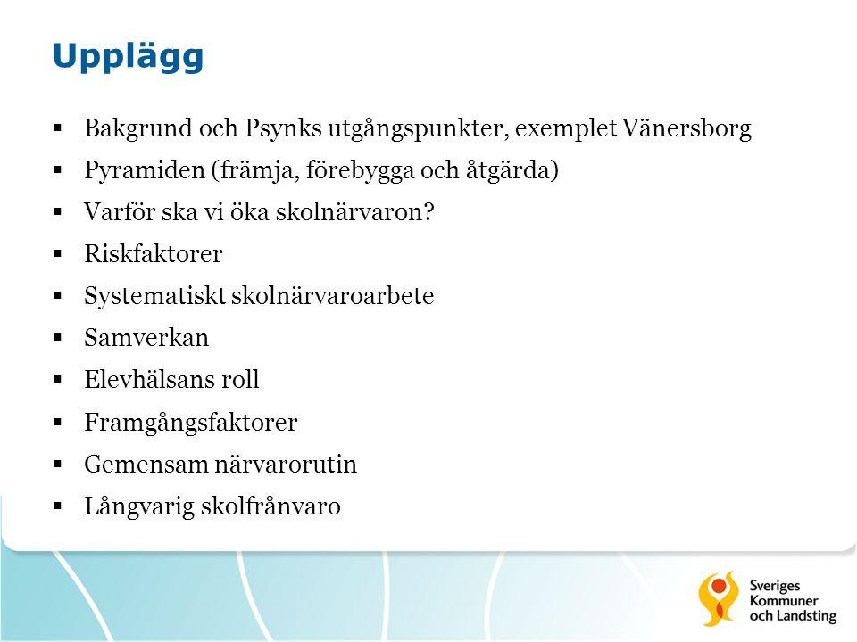 Upplägg Bakgrund och Psynks utgångspunkter, exemplet Vänersborg