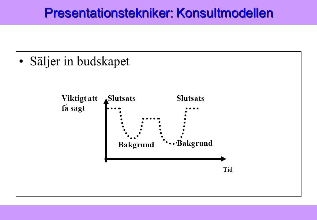 Presentationstekniker: Konsultmodellen