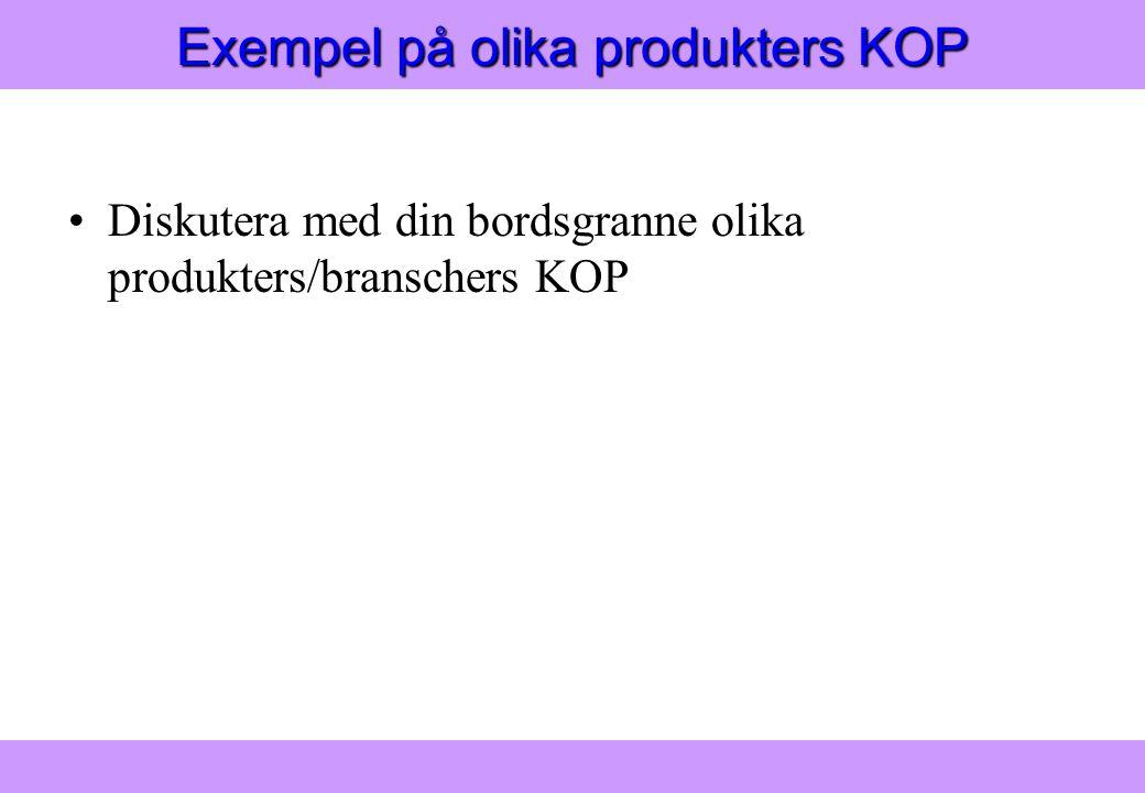 Exempel på olika produkters KOP