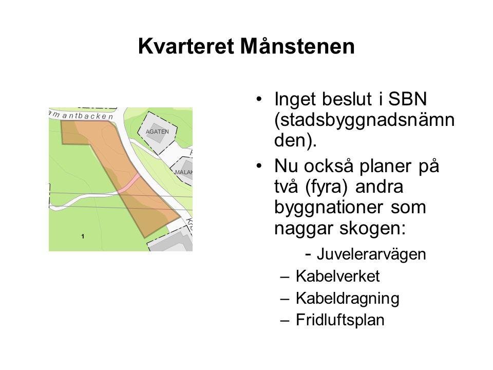 Kvarteret Månstenen Inget beslut i SBN (stadsbyggnadsnämnden).