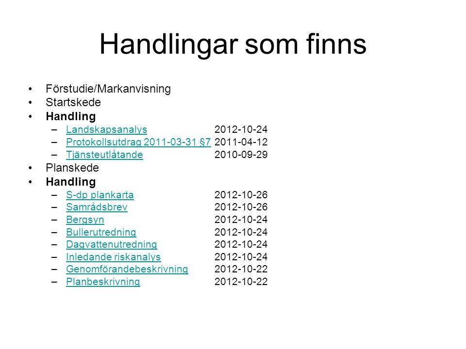 Handlingar som finns Förstudie/Markanvisning Startskede Handling
