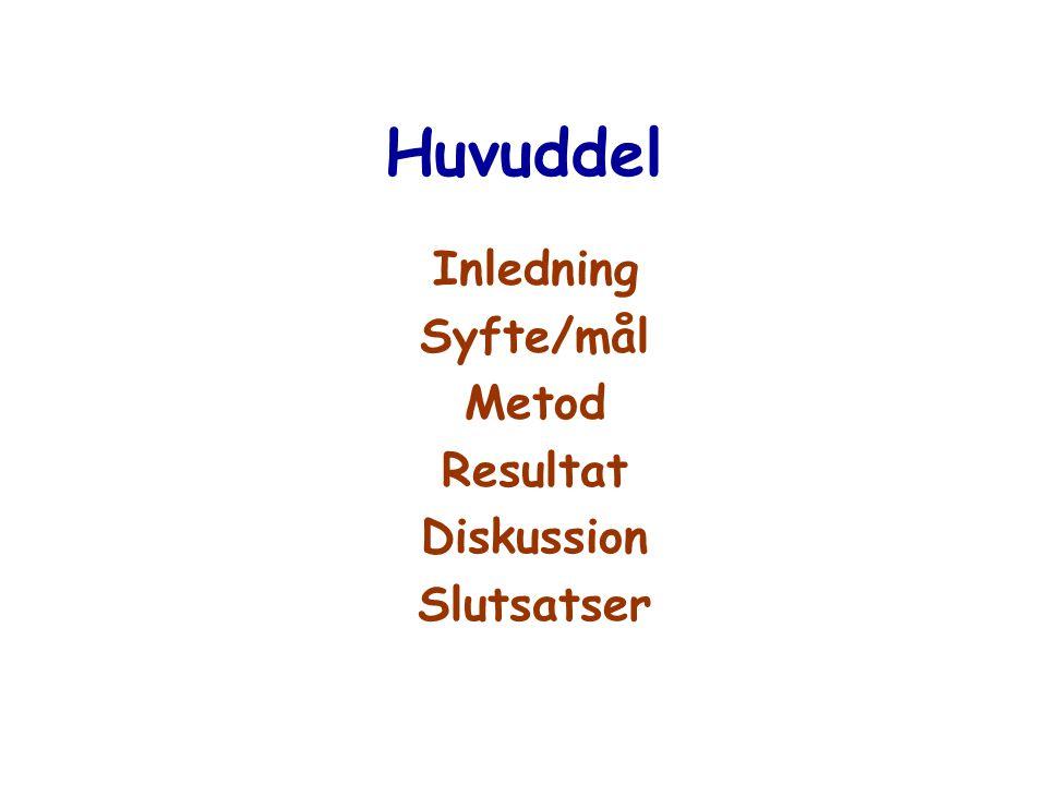 Inledning Syfte/mål Metod Resultat Diskussion Slutsatser