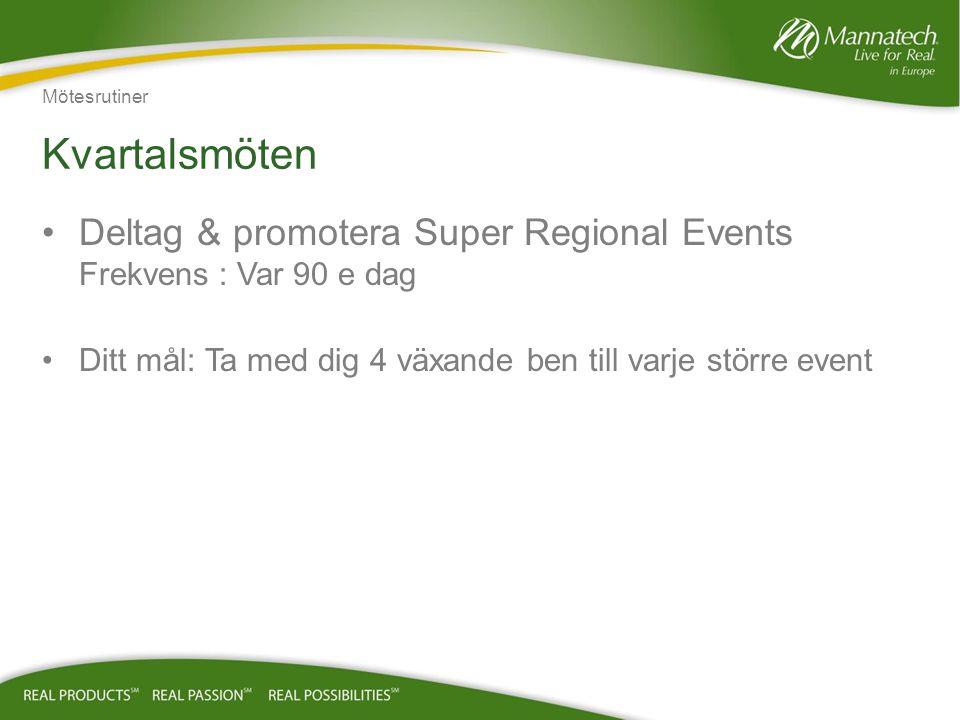 Mötesrutiner Kvartalsmöten. Deltag & promotera Super Regional Events Frekvens : Var 90 e dag.