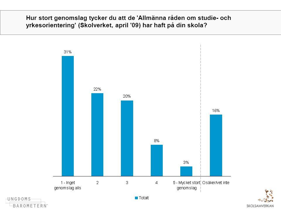 Hur stort genomslag tycker du att de Allmänna råden om studie- och yrkesorientering (Skolverket, april 09) har haft på din skola