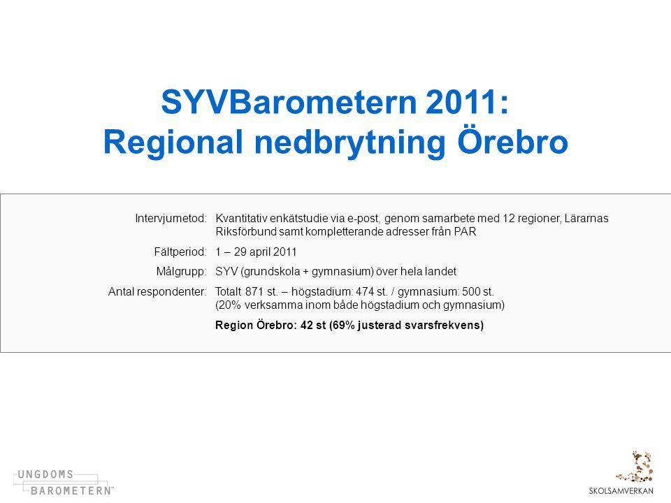 SYVBarometern 2011: Regional nedbrytning Örebro