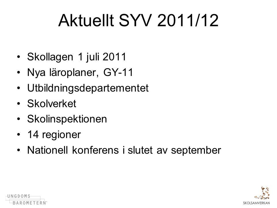 Aktuellt SYV 2011/12 Skollagen 1 juli 2011 Nya läroplaner, GY-11